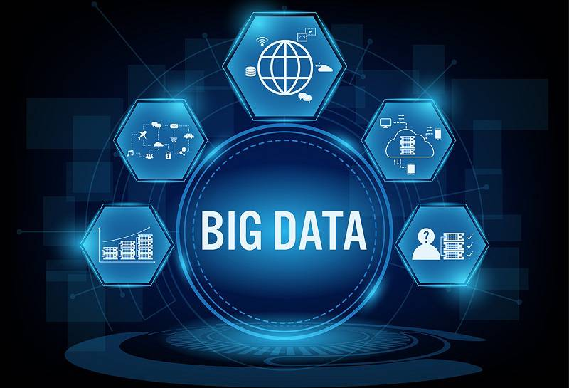 Transform your Business – BIG DATA & IOT in Today's World