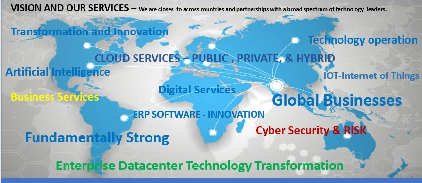 Indo Asia Global Technologies Private Limited is an Indian multinational corporation that provides business consulting, information technology, digital transformation, Cloud and outsourcing services. It has its headquarters in New Delhi, India. Indo Asia Global Technologies is a premier Information Technology company with a focused approach on delivering quality services to its global delivery
