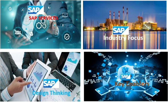 "Indo Asia Global Technology deliver ""SAP HANA, S/4 HANA, & SAP Business One"" ERP Solution ""World's # 1 ERP for Small , Mid-Size & Large Enterprises"