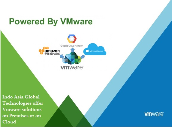Simplify your CORPORATE BUSINESS Application with VIRTUALISATION MODERNISES YOUR IT INFRASTRUCTURE on Premises or on Cloud